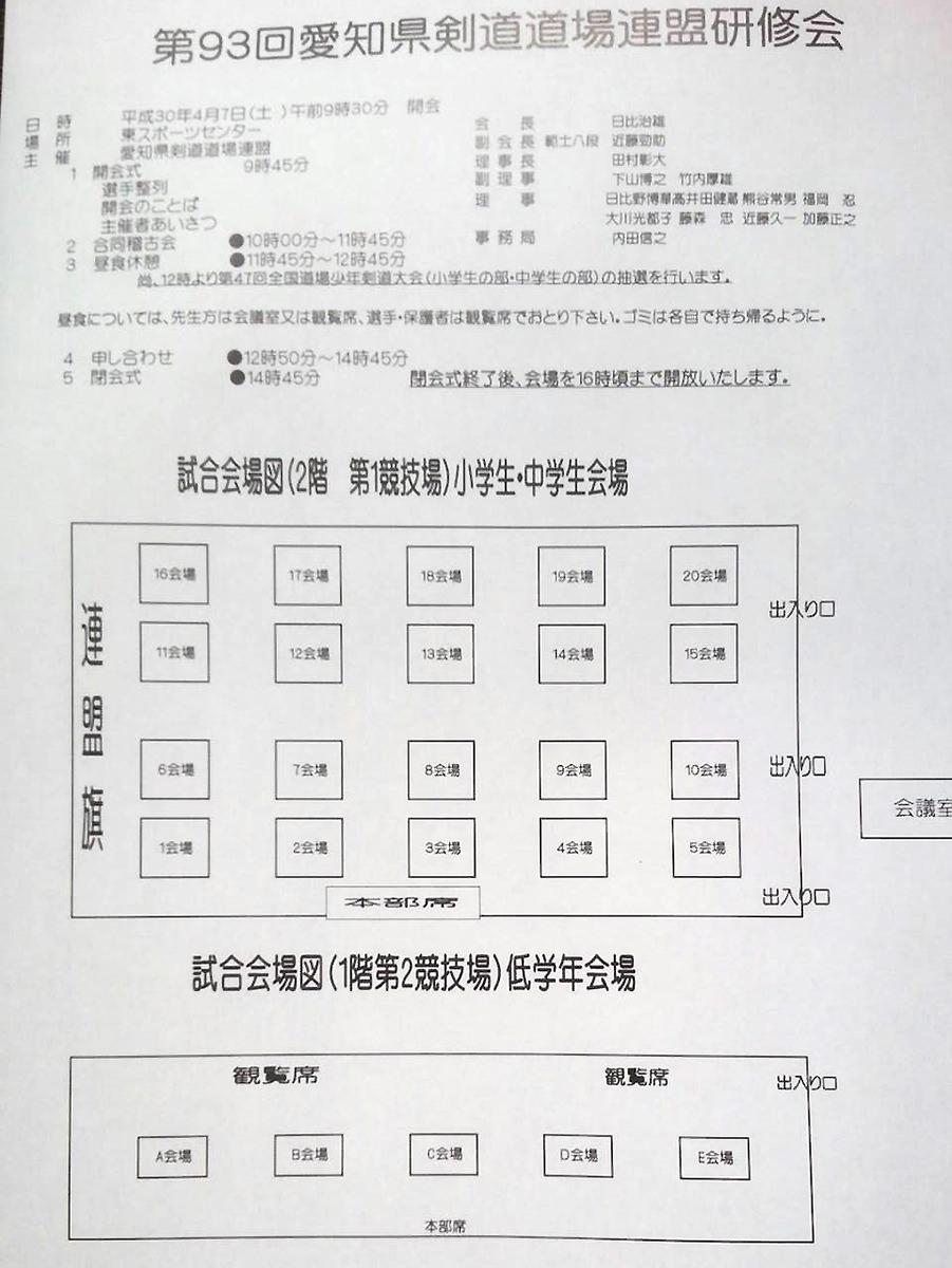 第93回愛知県剣道道場連盟研修会